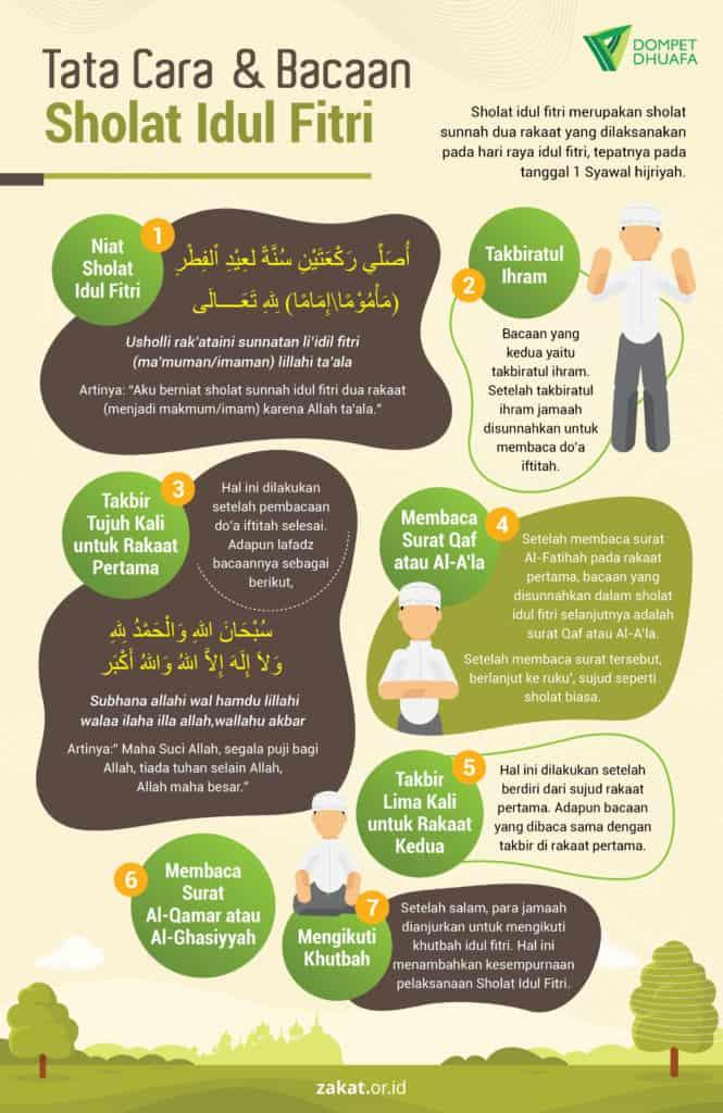 Tata Cara dan Bacaan Sholat Idul Fitri - LAZ Dompet Dhuafa